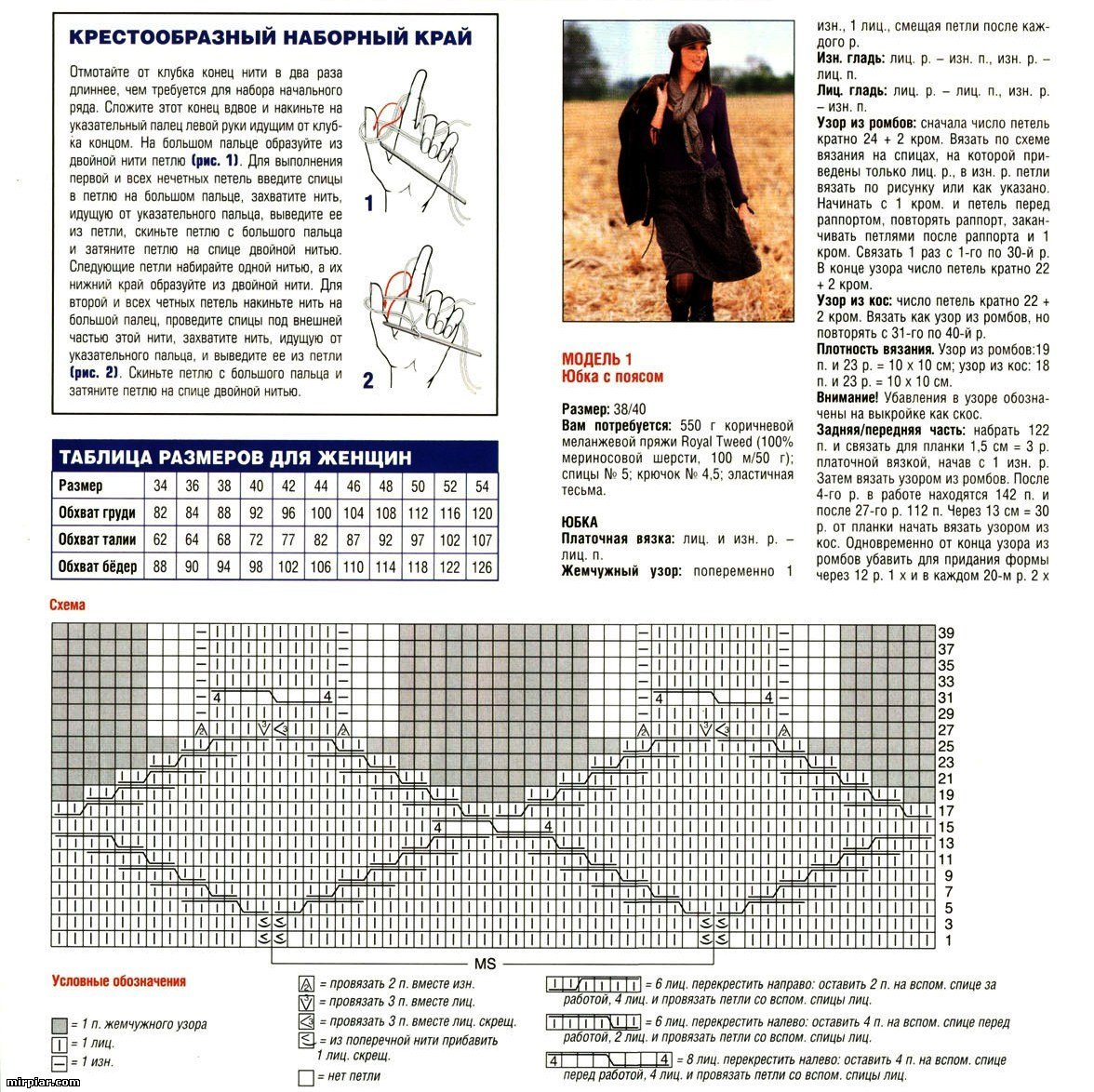 Вязание для женщин спицами. 1099 90